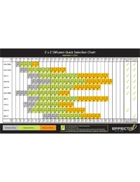 EffectiV 2'x2' Diffusers Quick Selection Chart